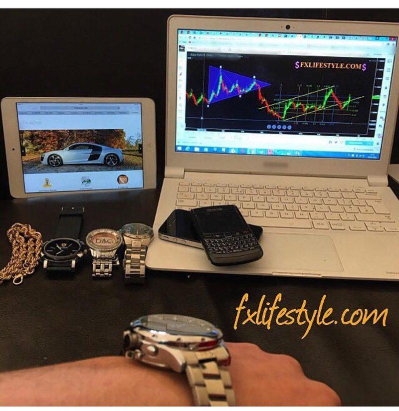 fxlifestyle Millionaire Habits : Must Have Millionaire Habits to make you Rich